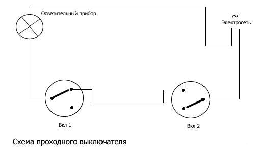 Устройство проходных переключателей достаточно простое.  Вместо простого отключающего контакта, у проходного...
